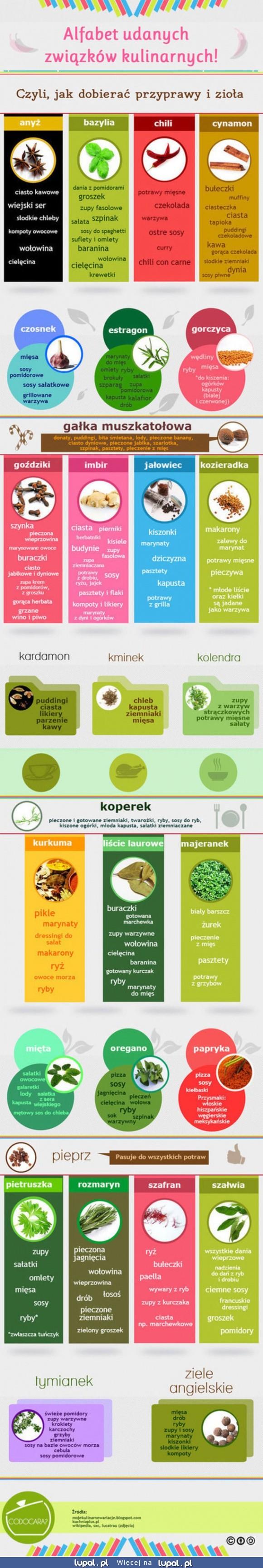 Alfabet udanych związków kulinarnych